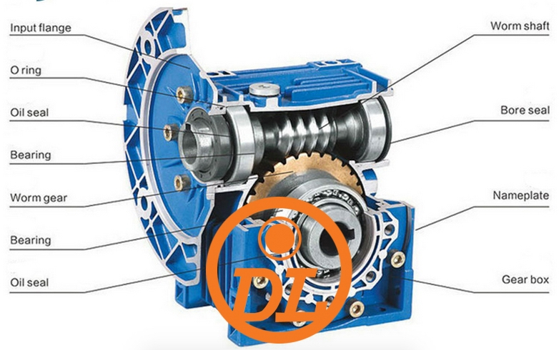 What is worm reduction NMRV/NRV gearbox
