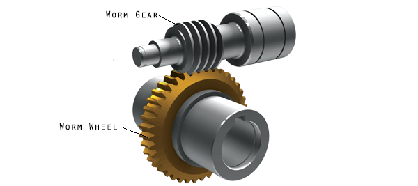 4 common worm gear applications for Worm gear drive motor